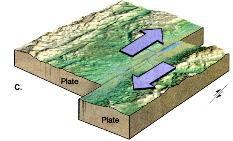 transform fault boundary