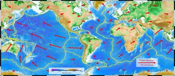 World's plate tectonics