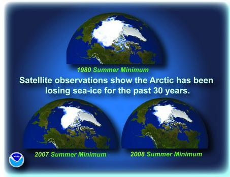 arctic sea ice loss global warming
